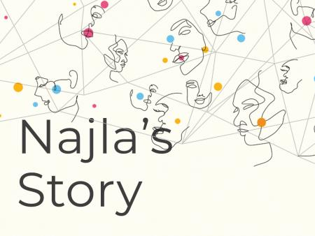 A heading of line drawn faces with the text: Najla's Story